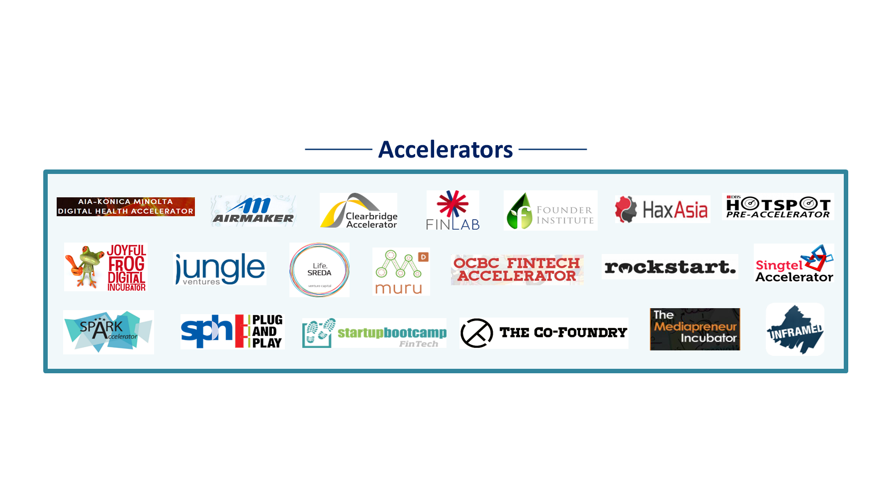 Accelerators (as at May 2016)