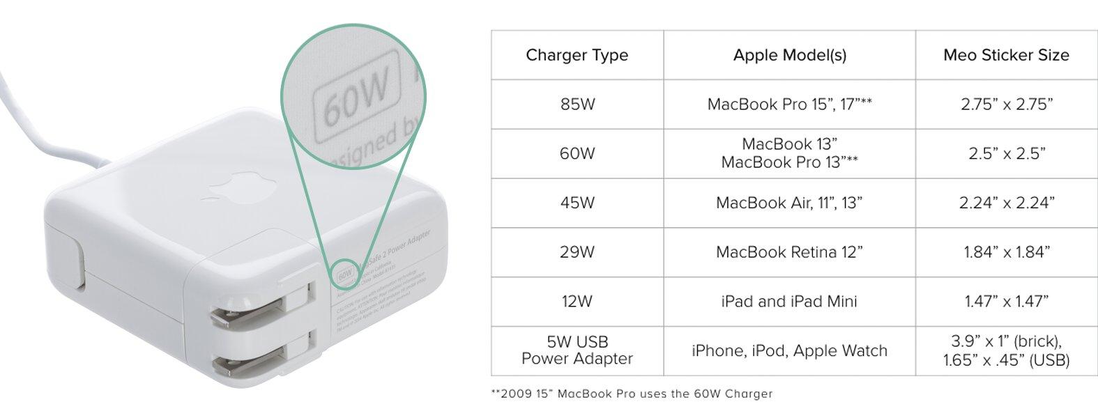 Meo_charger_FAQ3.jpg