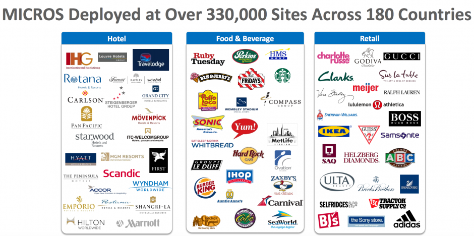 Many well-known retail, hotel and food & beverage brands use MICROS.  Image Source:  Krebs on Security