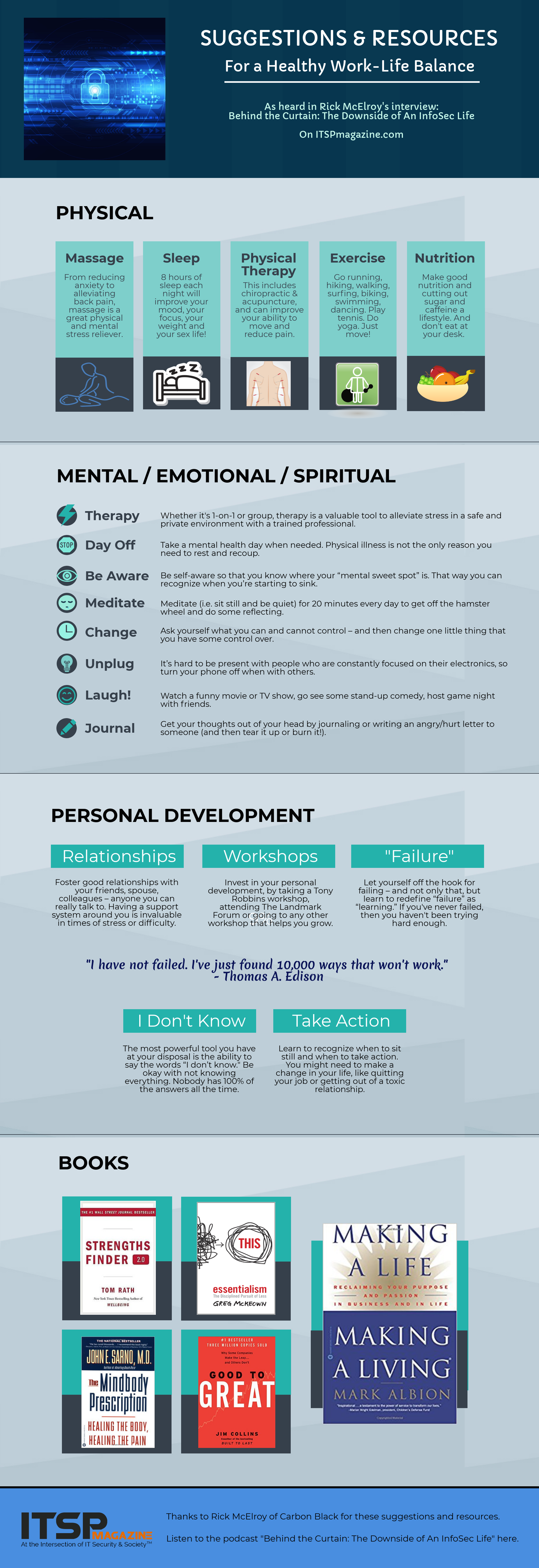 ITSPmagazine - Diverse IT podcast - Rick McElroy infographic.png