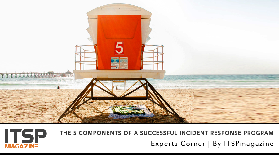 The 5 Components Of A Successful Incident Response Program.jpg