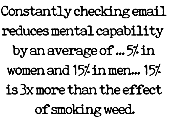 Constantly checking email reduces mental capability by an average of ... 5% in women and 15% in men... 15% is 3x more than the effect of smoking weed..png