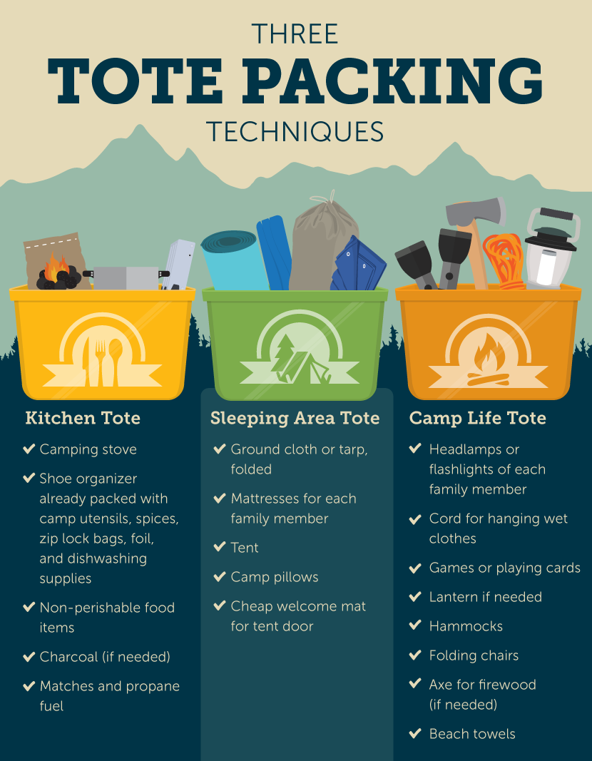 three-tote-packing-techniques
