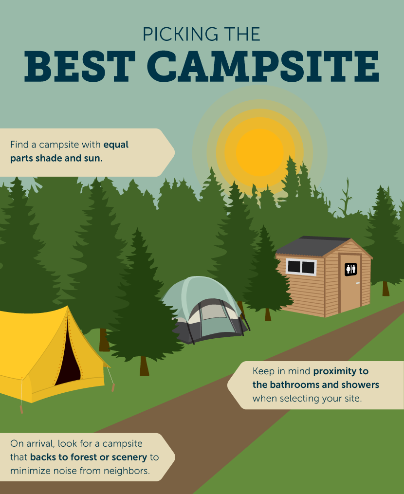 picking-the-best-campsite