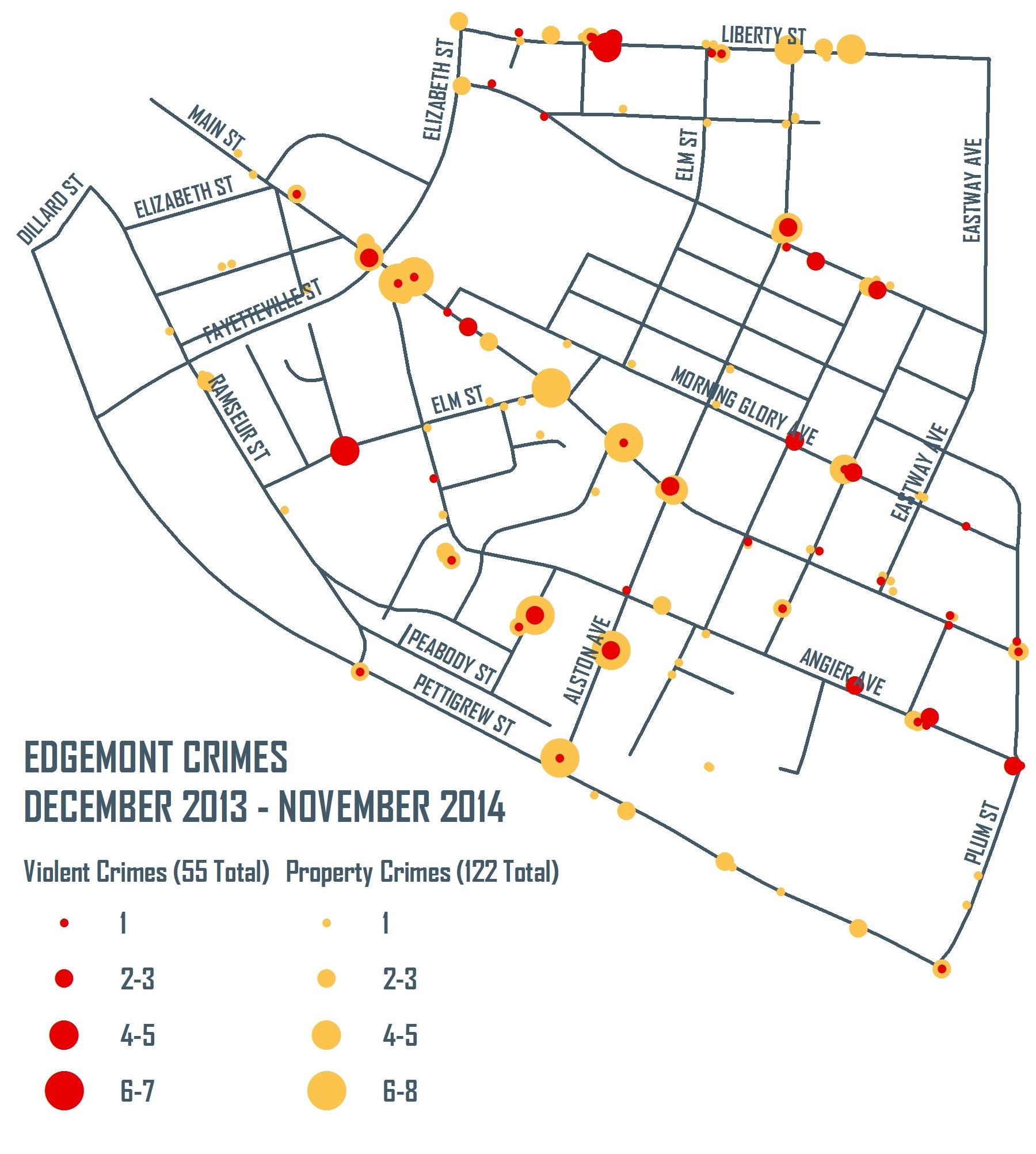 Edgemont Neighborhood Crime
