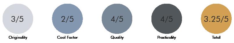 Burn Kit results-01.png