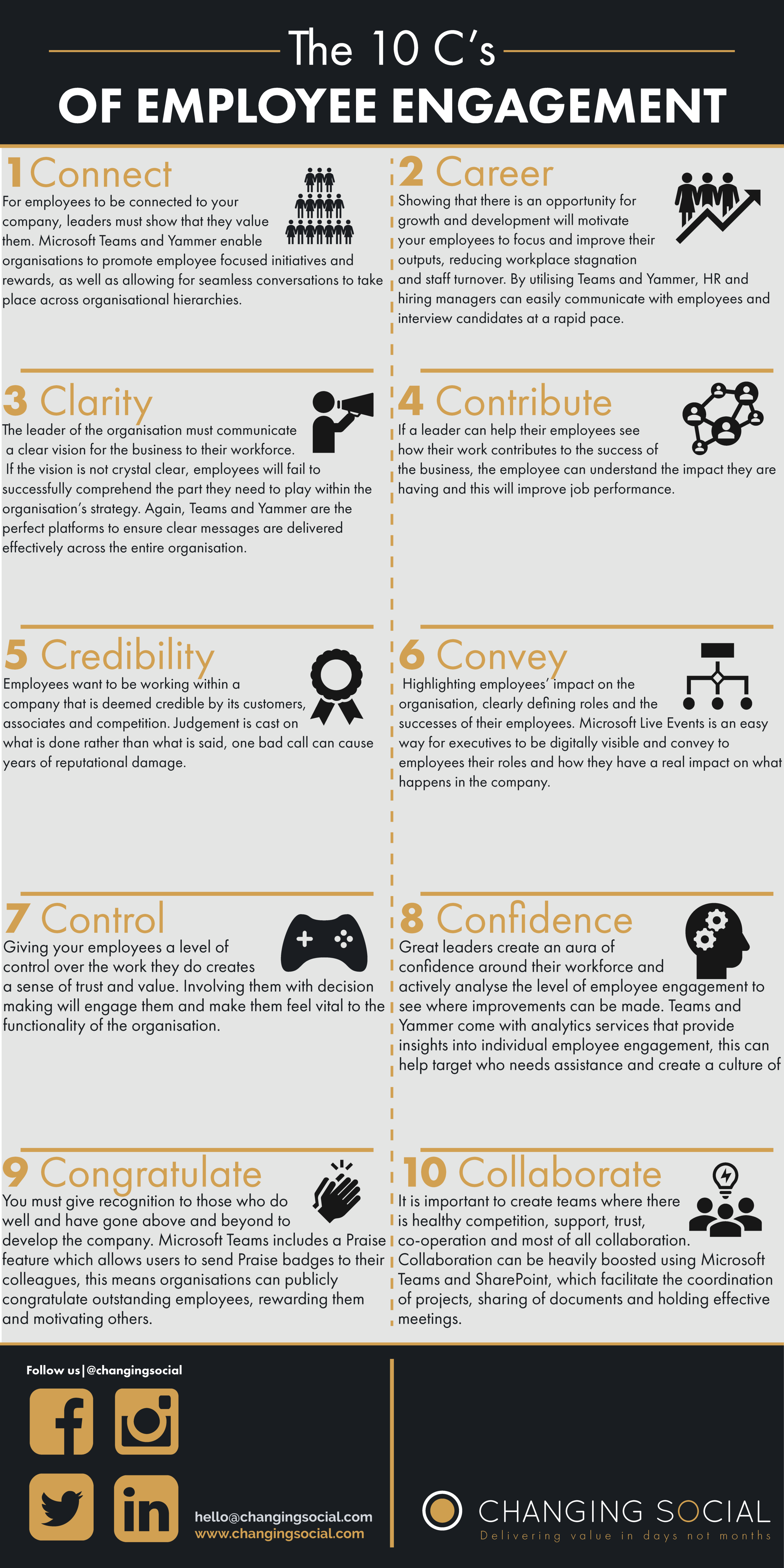 10 C's of Employee Engagement-01.png