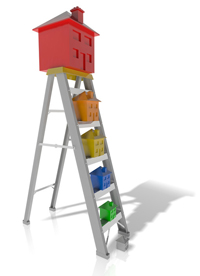 Helping you to buy wherever you are on the property ladder