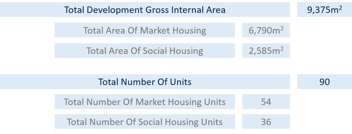 Developable Areas.png