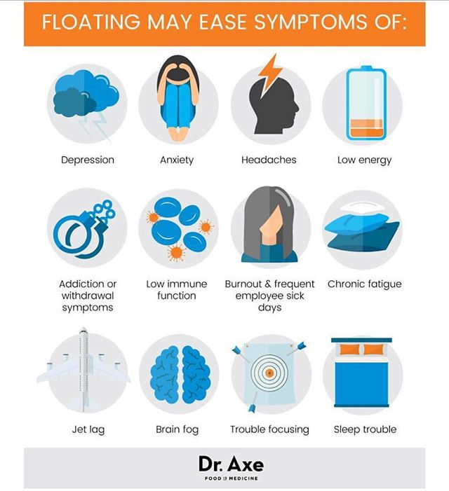 "Thank you for sharing this and tagging us  @wholisticskincare ! This is GREAT. ・・・ | A few of you have asked about the benefits of #floating. Check out the list below 👇🏾👇🏾👇🏾👇🏾 : Float Therapy can help alleviate... •Mood related disorders and symptoms of depression or anxiety •Addictions or symptoms of withdrawal •Headaches •Low immune function •""Burnout"" and frequent sick days among employees •Chronic fatigue and low energy •Jet lag •Trouble focusing, restlessness, distractions or brain-fog •Chronic pain and muscle tension, often tied to high stress levels •Difficulty sleeping or insomnia : source #draxe : #selfcare #everyday #floatsixtychicago"