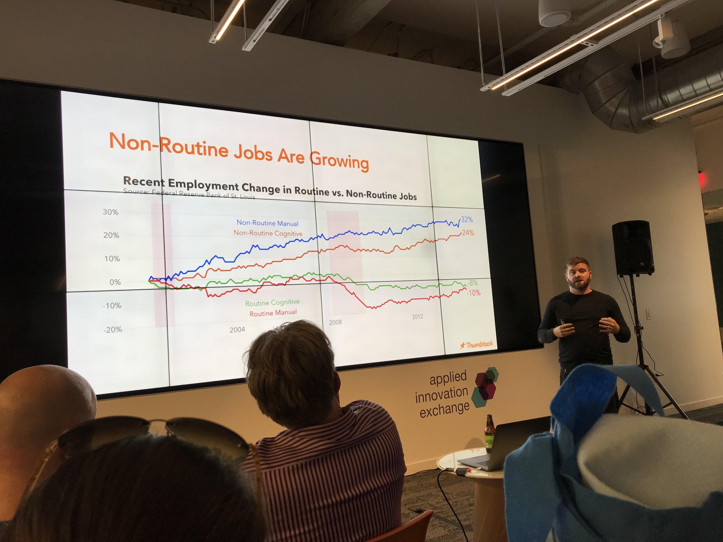 Thumbtack Non Routine Jobs Are Growing.JPG