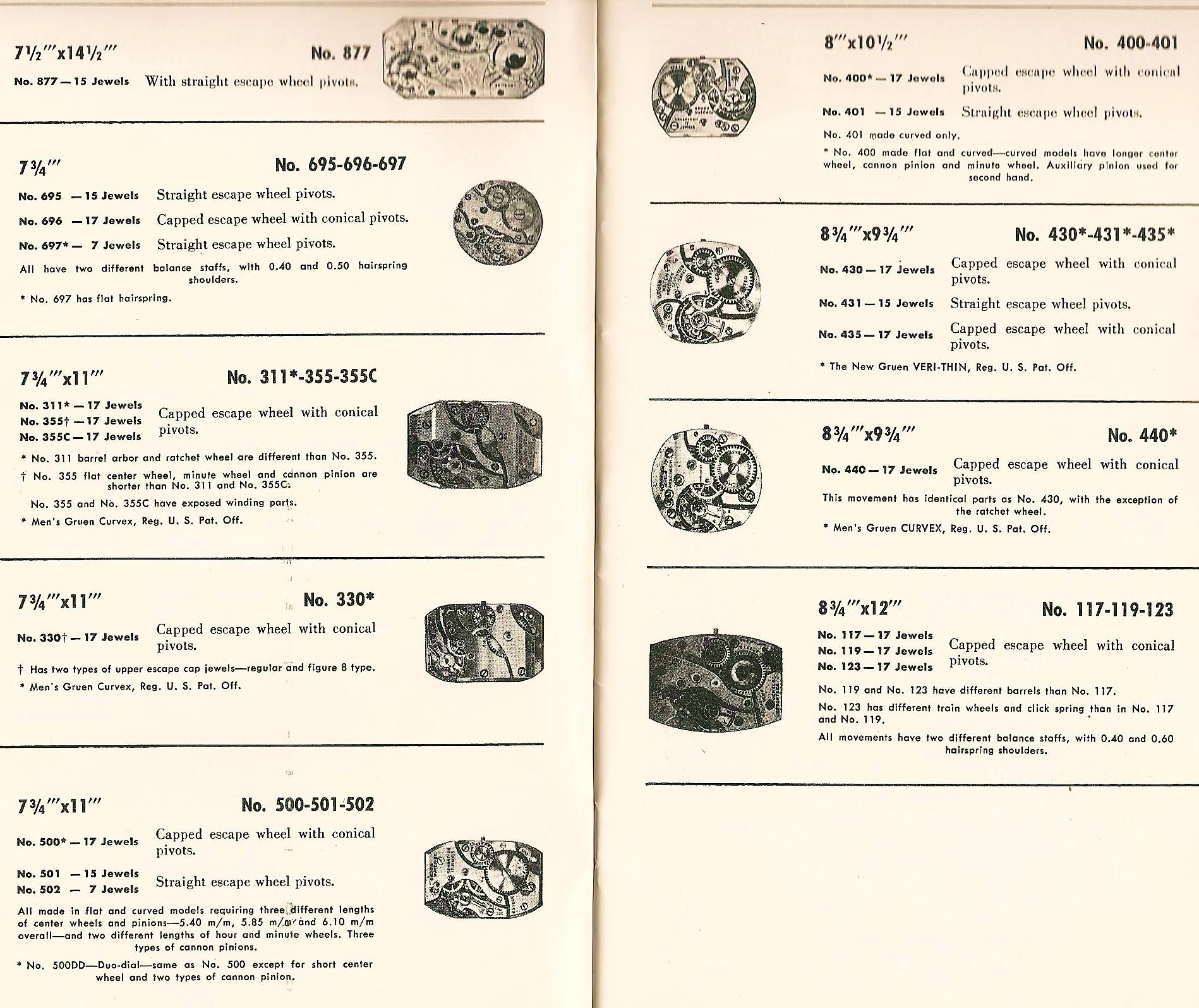 Photo  oben : Ingeborg Bechtoldt DGS Glashuette i. Sa. GmbH: Auszug aus  GRUEN-Material Catalog   Nr. 448,  um 1940, mit über 60 verschiedenen  GRUEN -Uhrwerken