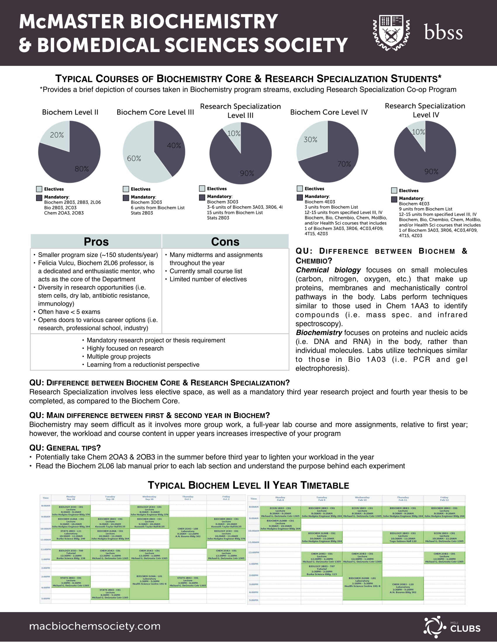 Biochem-Level-II-Infographic-PDF-1.jpg