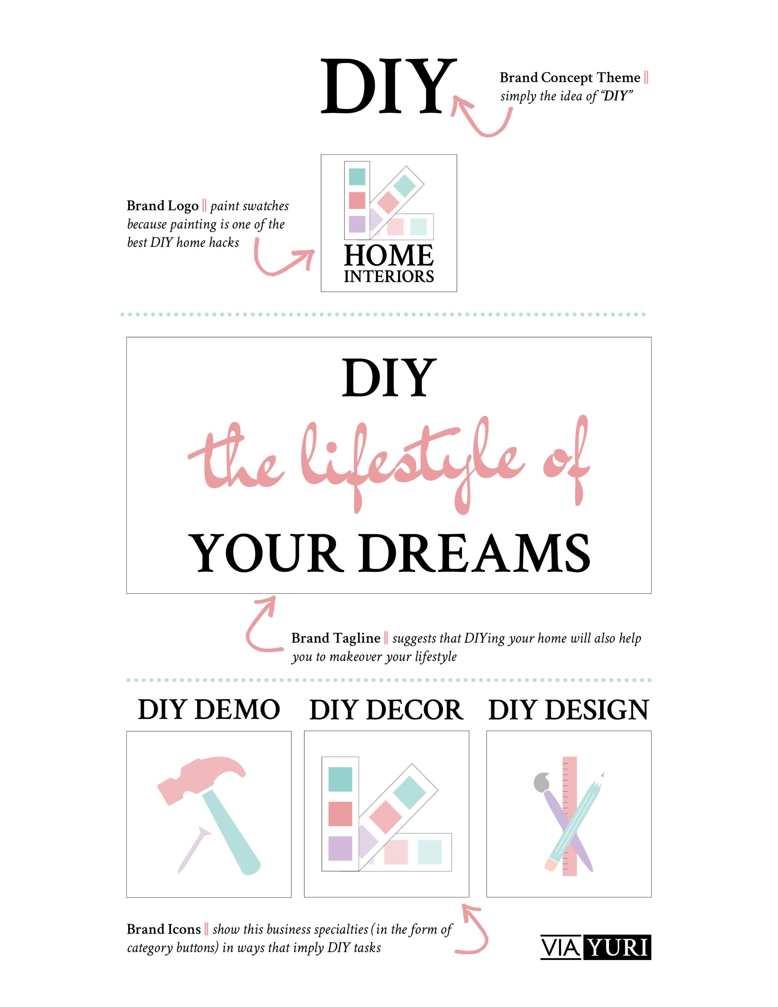 Concept Theme Cheatsheet || The Side Hustle Quickstart Roadmap Free Course Worksheets | viaYuri.com