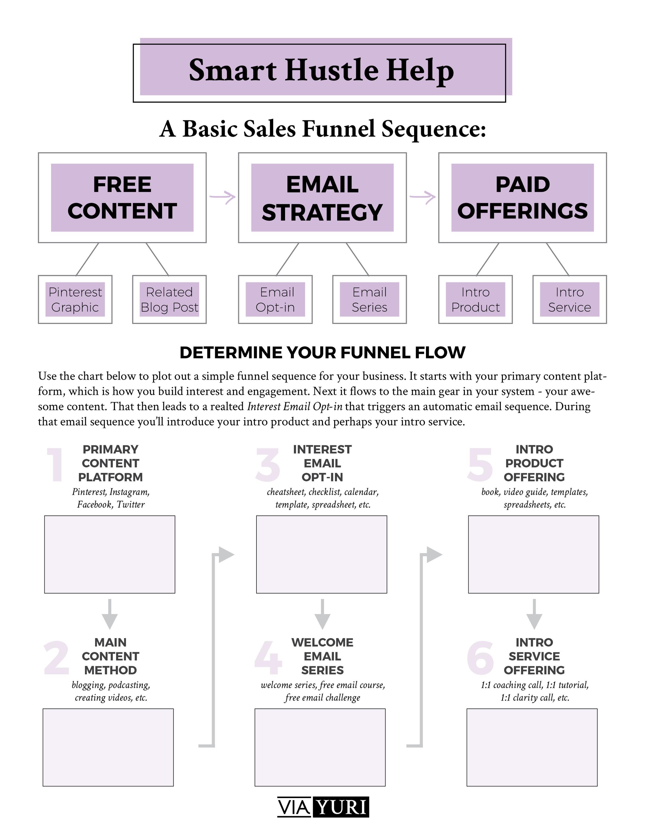 Form Your Funnel Worksheet || The Side Hustle Quickstart Roadmap Free Course Worksheets | viaYuri.com