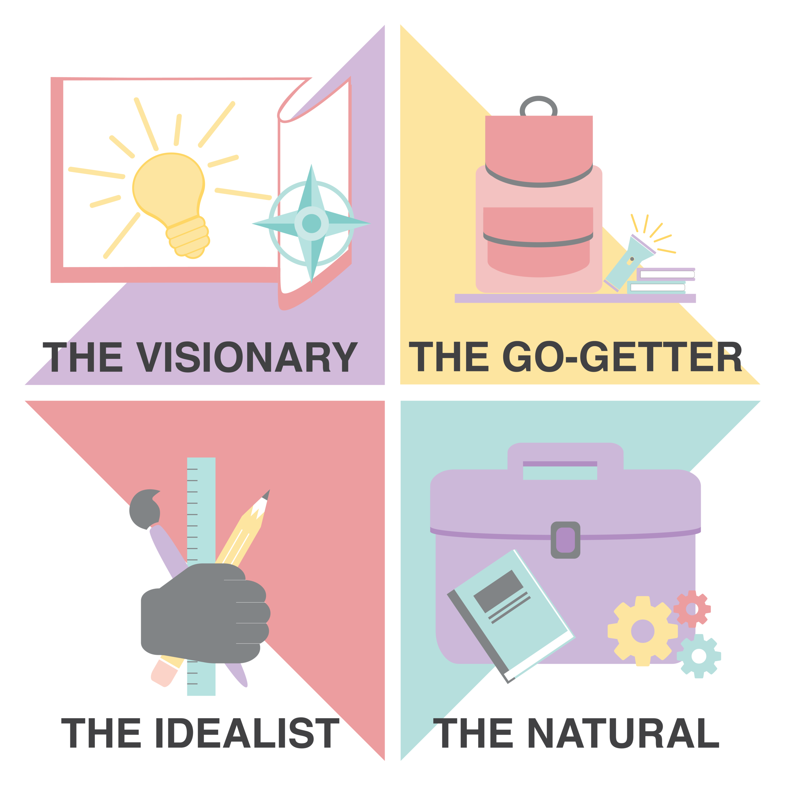 The Side Hustler Personality Quiz