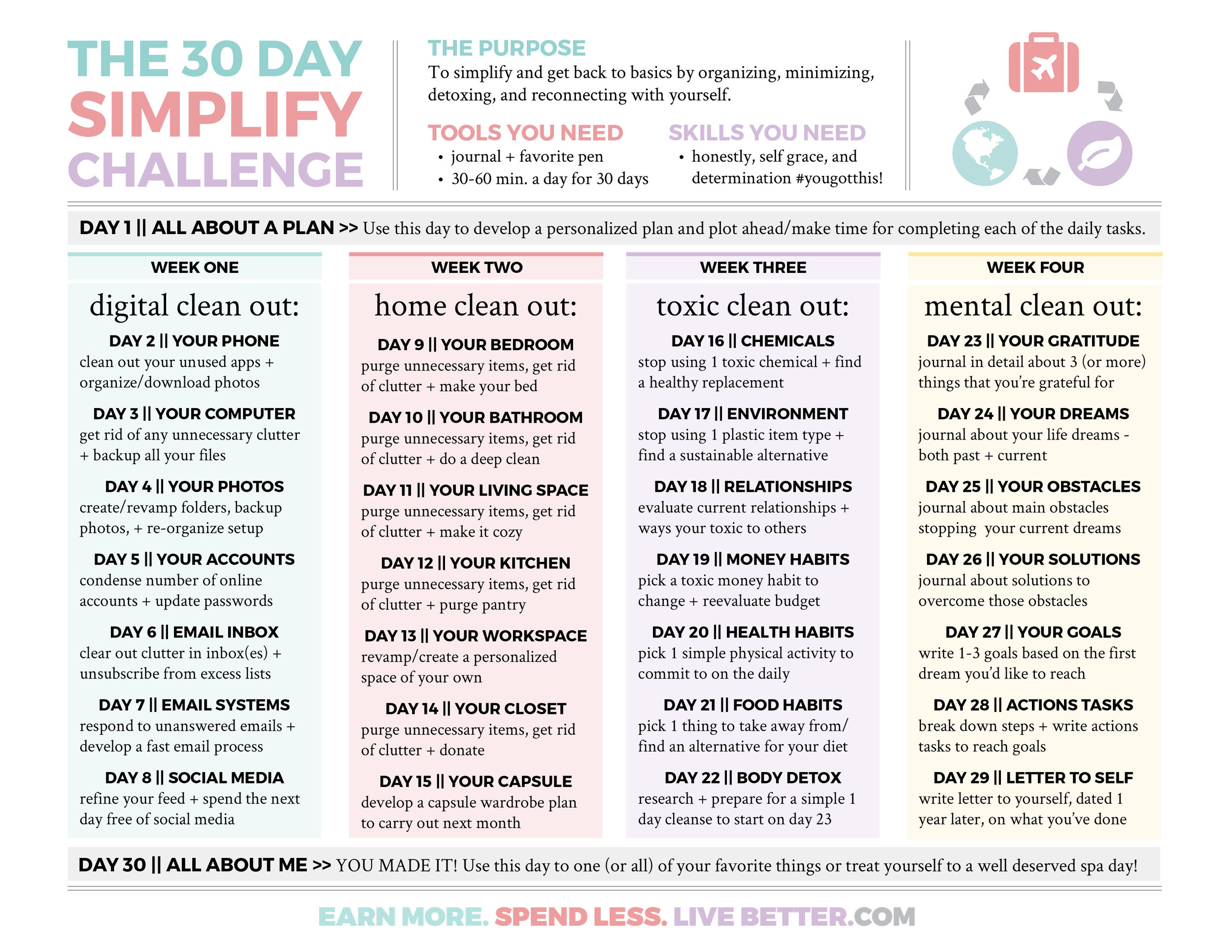 The 30 Day Simplify Challenge || Earn More Spend Less Live Better via Yuri Gibson