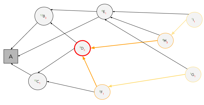 IOTA Tangle ELI5 (3).png