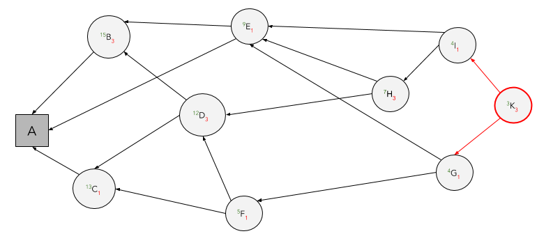 IOTA Tangle ELI5 (4).png