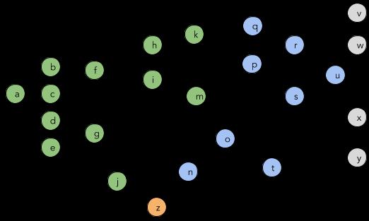 IOTA Tangle ELI5 (5).png