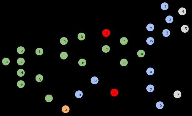 IOTA Tangle ELI5 (7).png