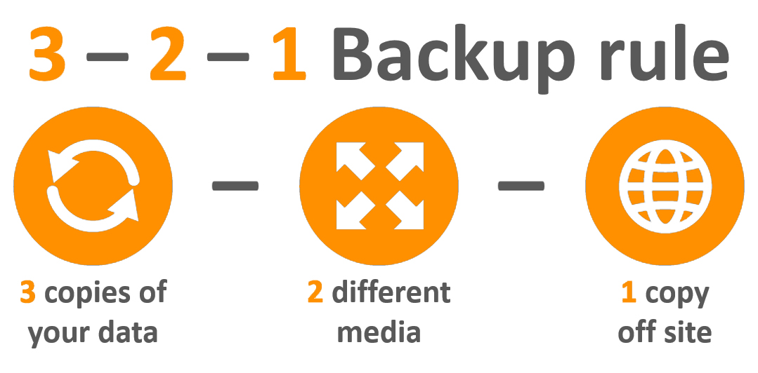 Keep your data safe with the 3-2-1 backup rule.