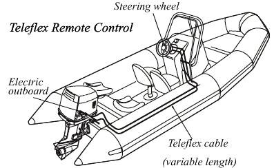 Teleflex Remote steering Golden Motor Thailand