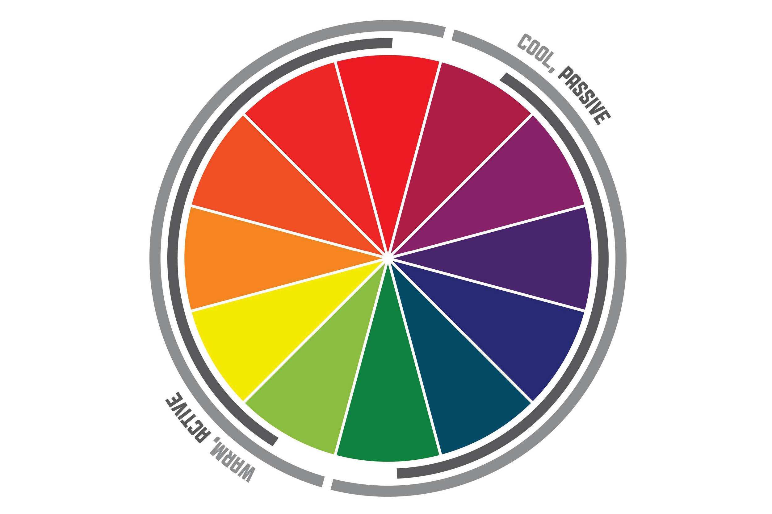 Color Theory for Picking Your Outfits for your engagement or senior session
