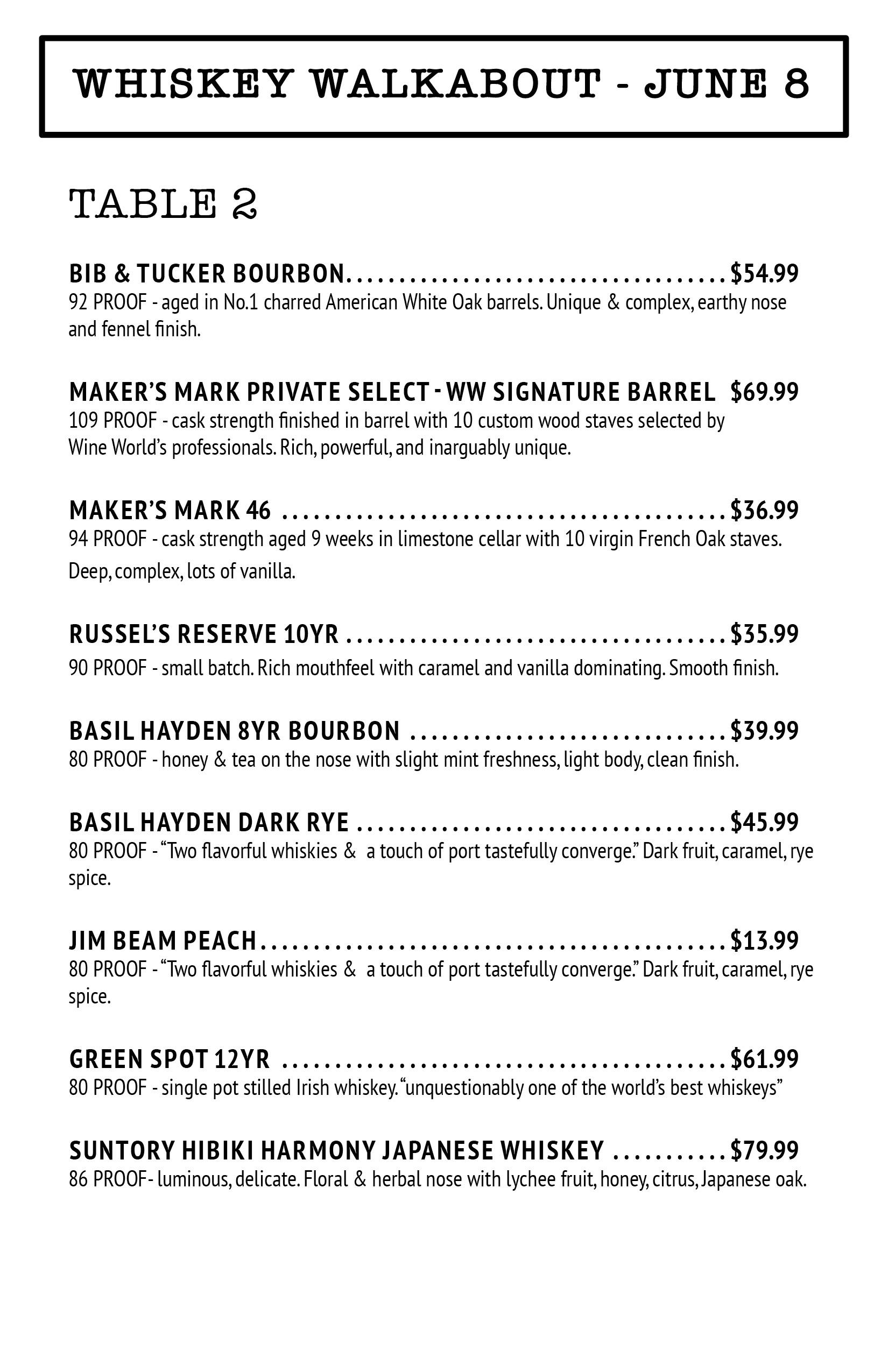Whiskey Walkabout_Tasting Guide_20194.jpg