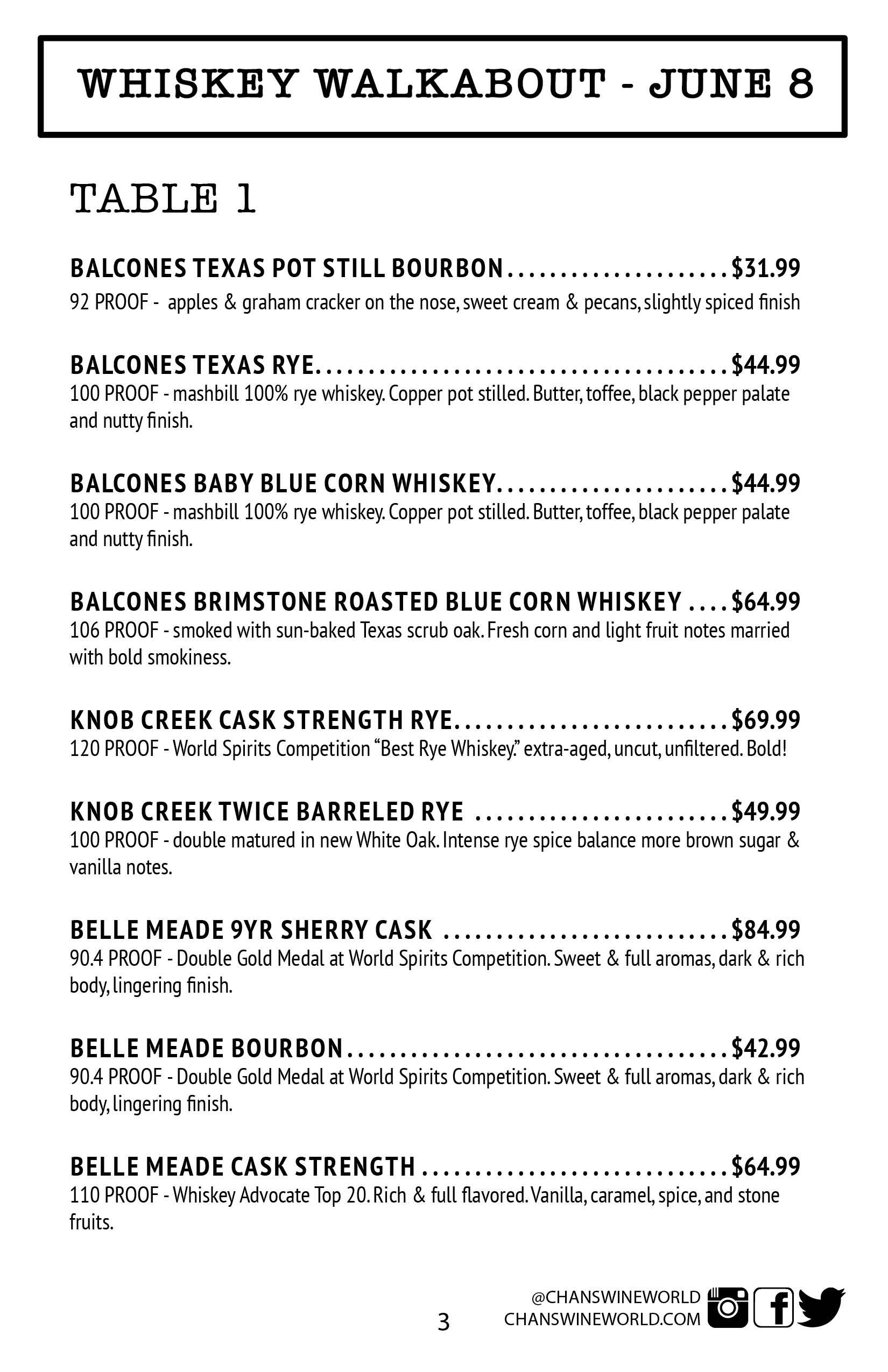 Whiskey Walkabout_Tasting Guide_20193.jpg