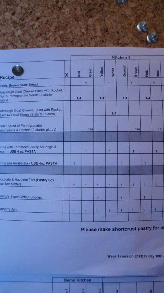 Our homework sheet.