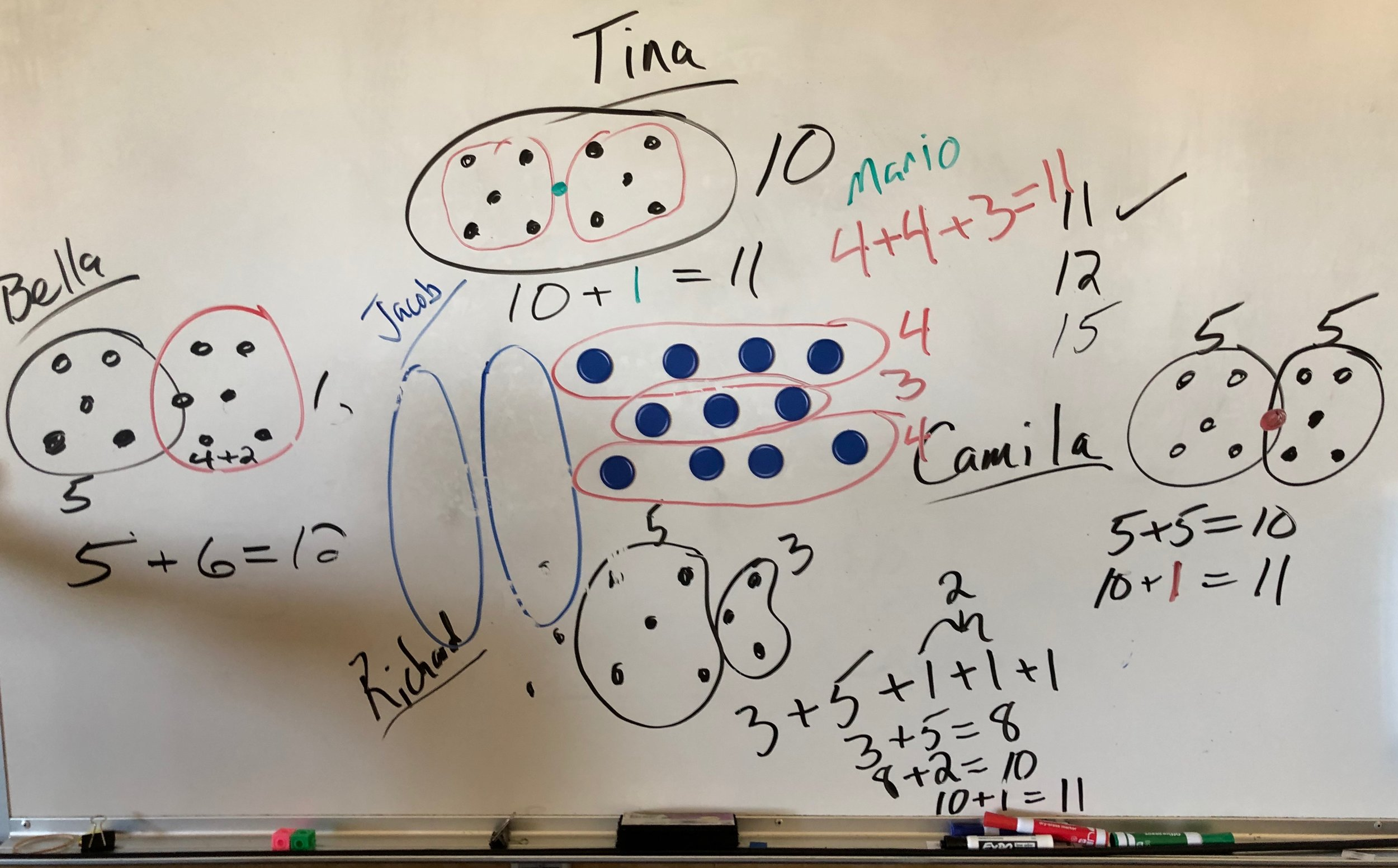 Dot Talks - Students compose, decompose, rearrange quantities of dots to build number sense.Invites students to explain, represent, and critique.