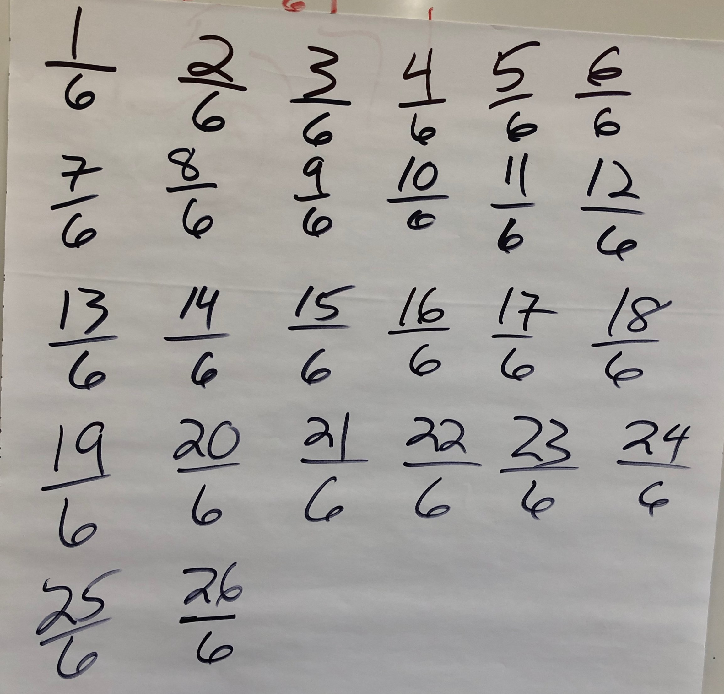 Fraction Choral Count: Recording the count