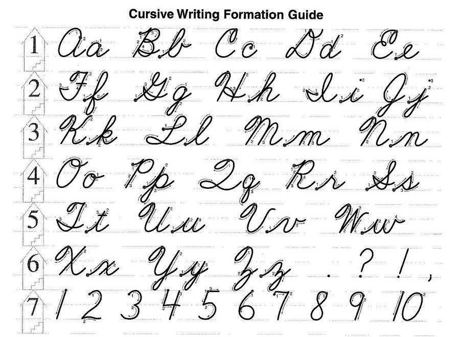 The Beauty and Power of Cursive Handwriting — Drawing on the ...