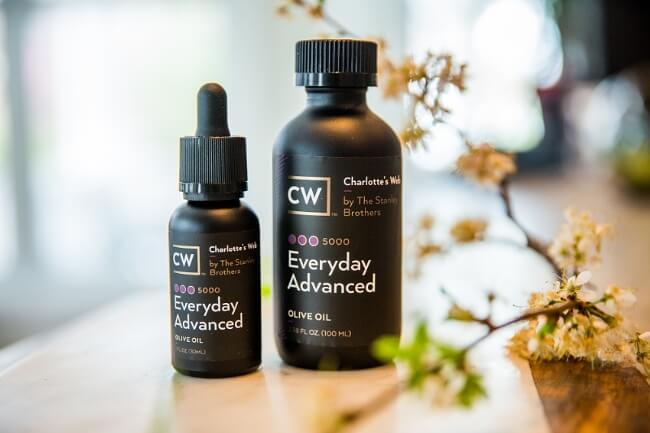 Charlotte's Web Hemp  products are made from world-renowned hemp genetics grown in Colorado.