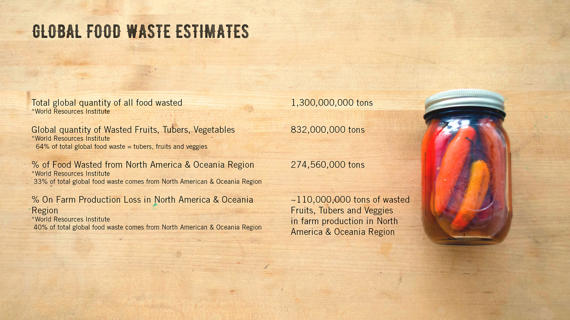 11-Farm-waste-estimates.jpg