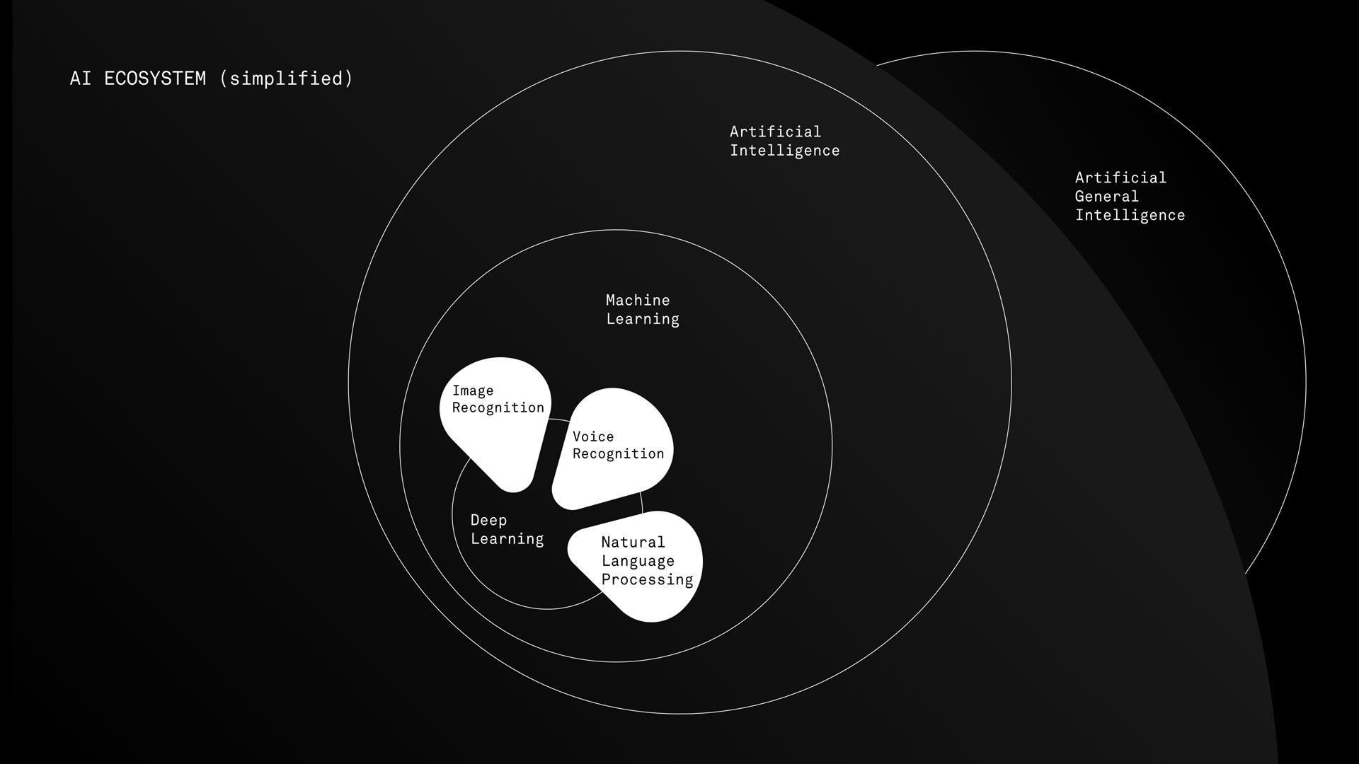 Crum_AI-ecosystem.jpg