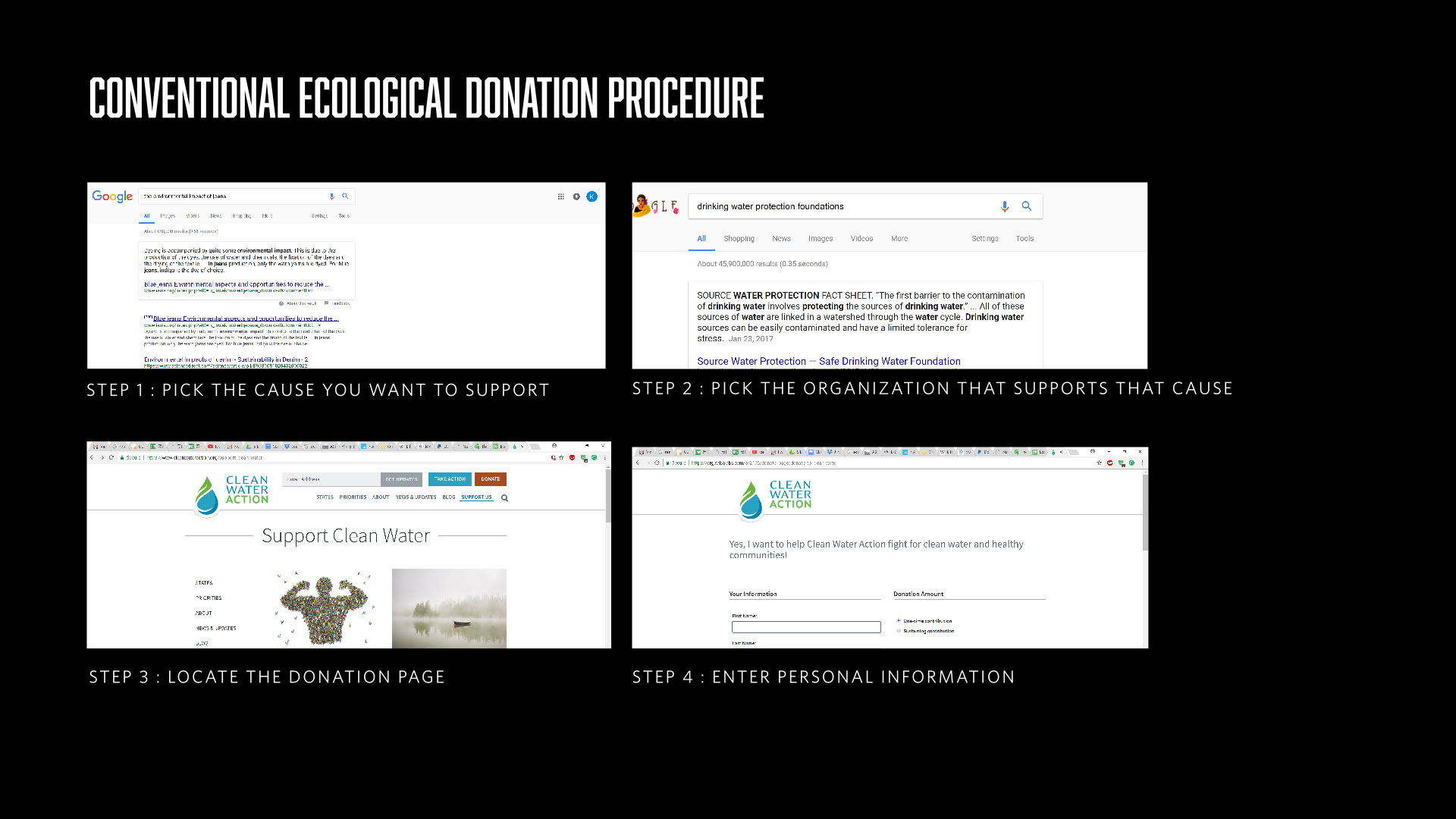Xu_Tip-it-primary-research(conventional-online-donation-procedure).jpg