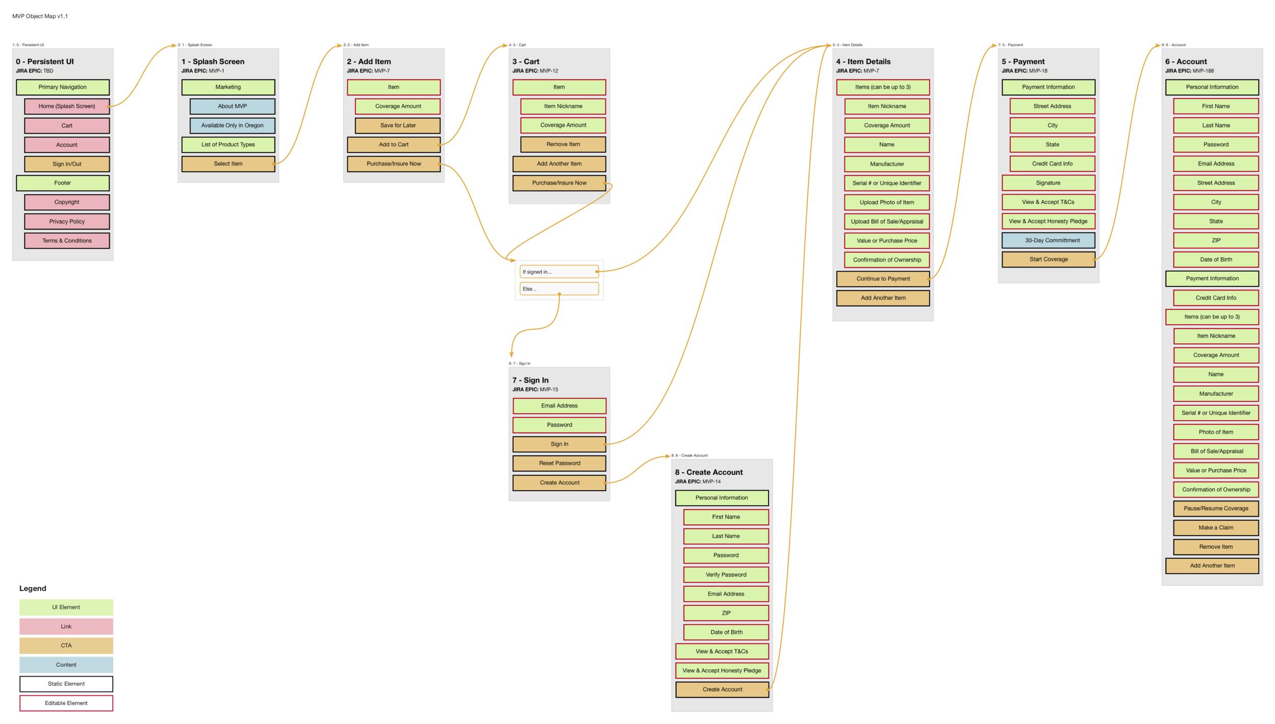 MVP Object Map v1.1.png