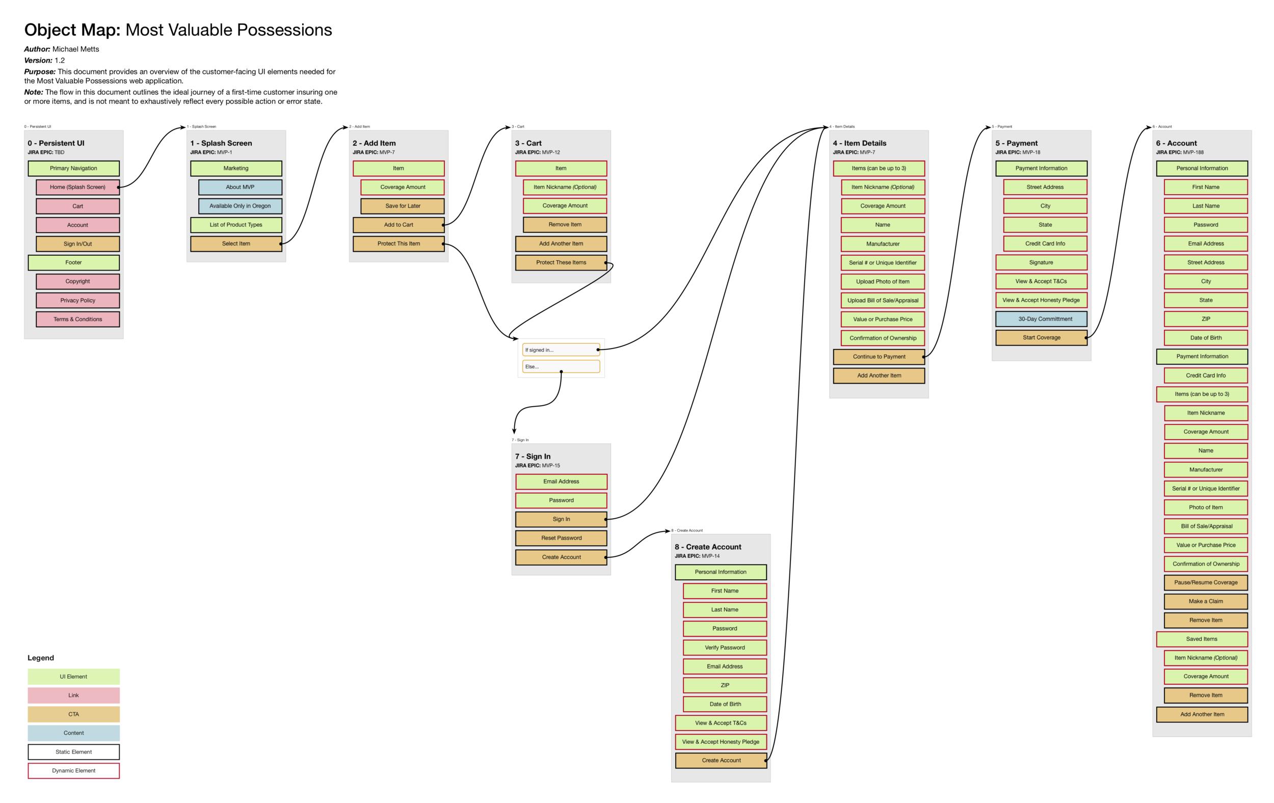 MVP Object Map v1.2.png
