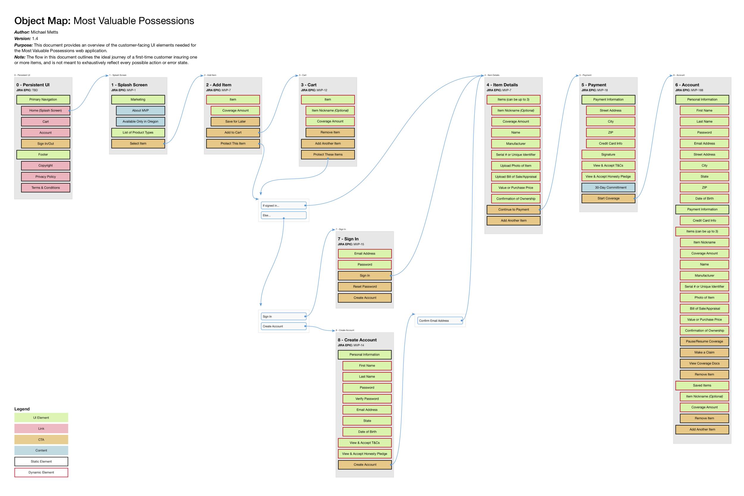 MVP Object Map v1.3.png