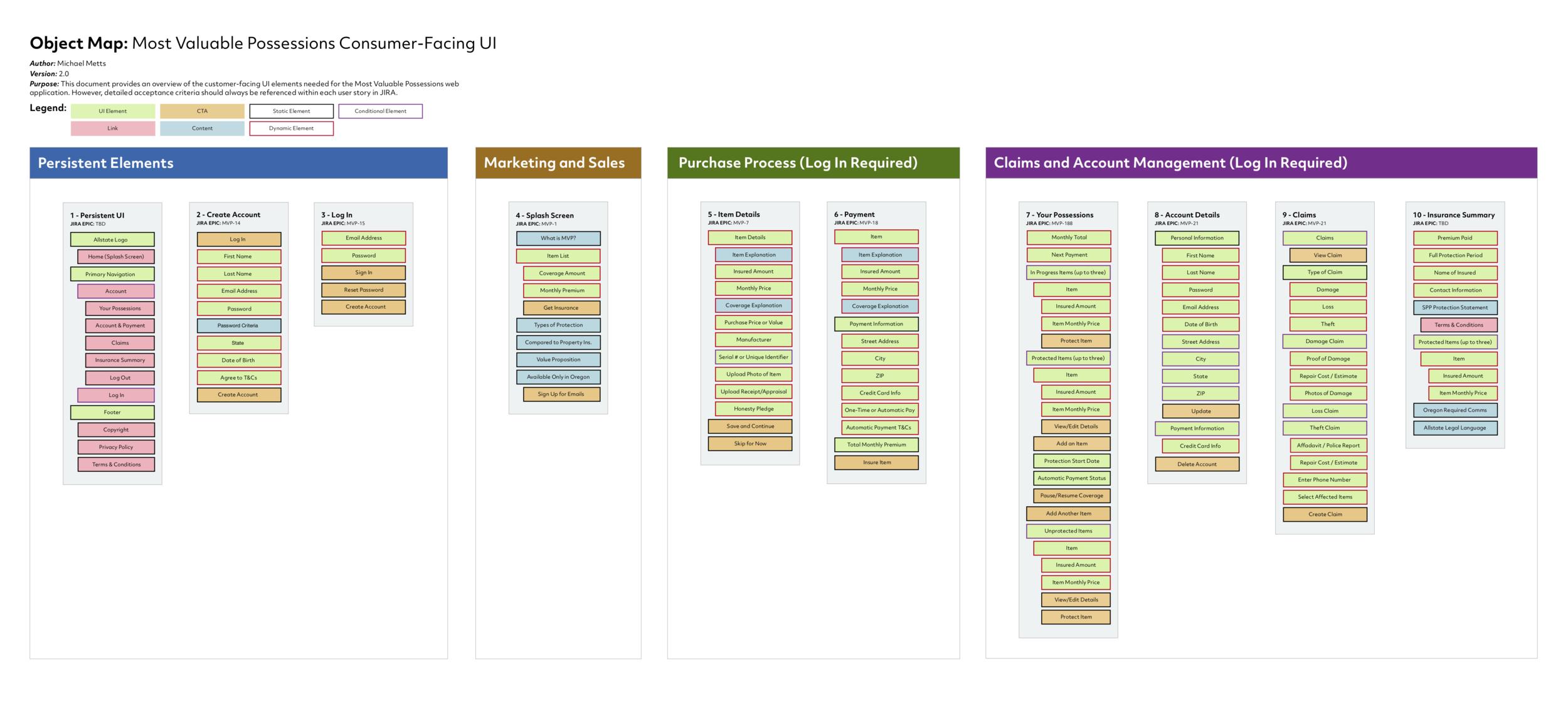MVP Object Map v2.0.png