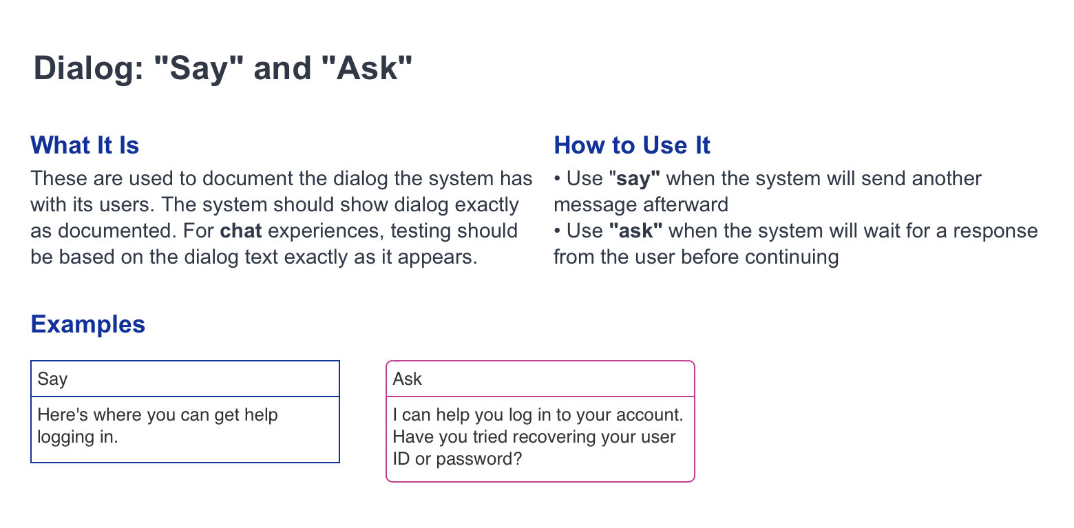 The conversation design system I created gave the team a shared language for conversational UIs.