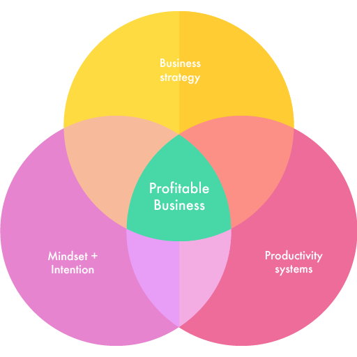 how-to-build-a-successful-business.png