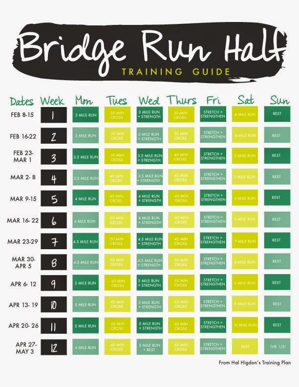 Bridge-Run-Half-Training-Guide.jpg