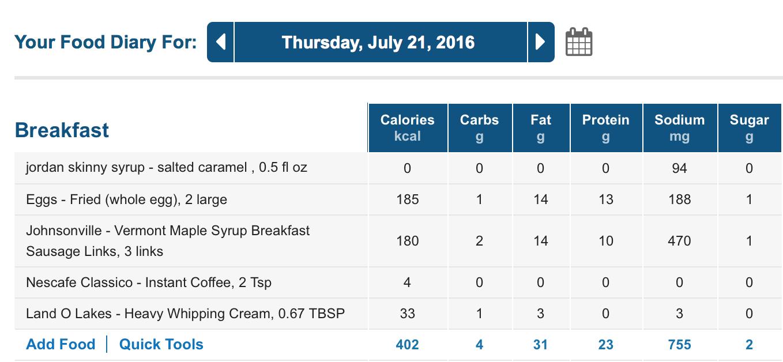 See the update MFP Food Diary below.