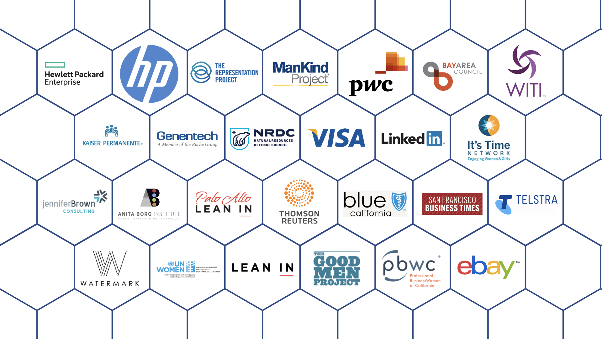 Partners, clients, and sponsors we have had the privilege to support.