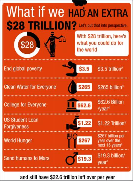 28trillion.PNG
