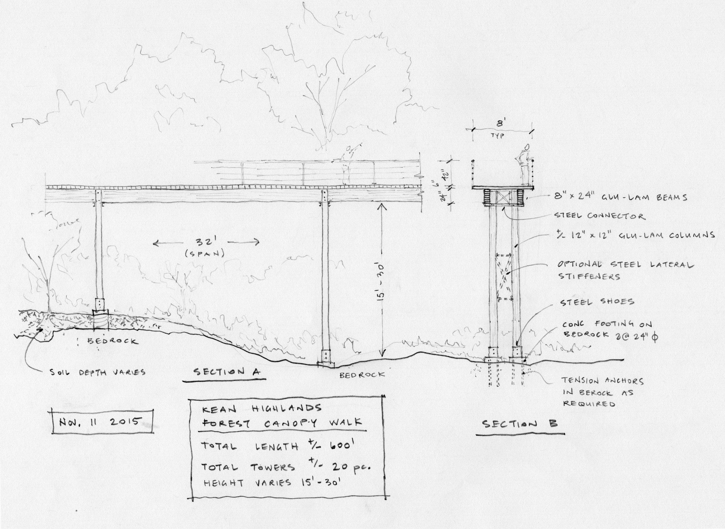 Kean Highlands Campus_Canopy walk structural concept sketch_Francisco_2015-11-10.jpg