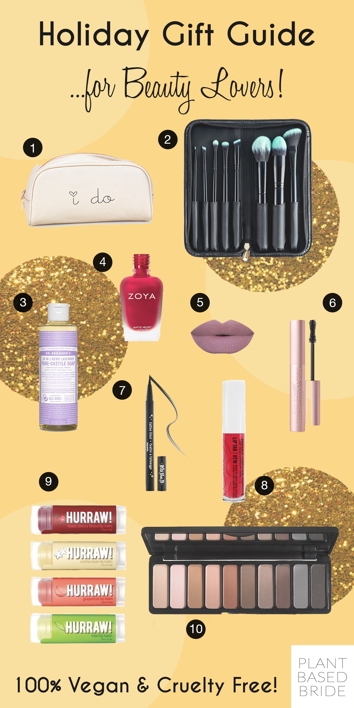 It's holiday gift guide time!  Find the perfect gift for the beauty lover on your list.